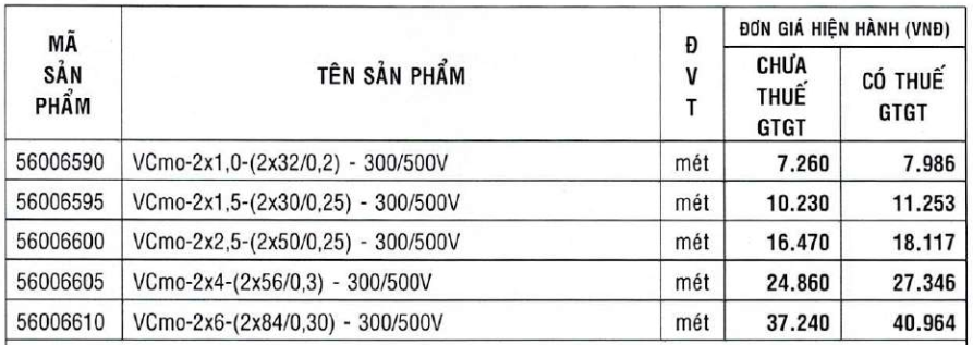 Giá dây đôi mềm Ovan (VCmo) 2x1.0 2x1.5 2x2.5 2x4 2x6